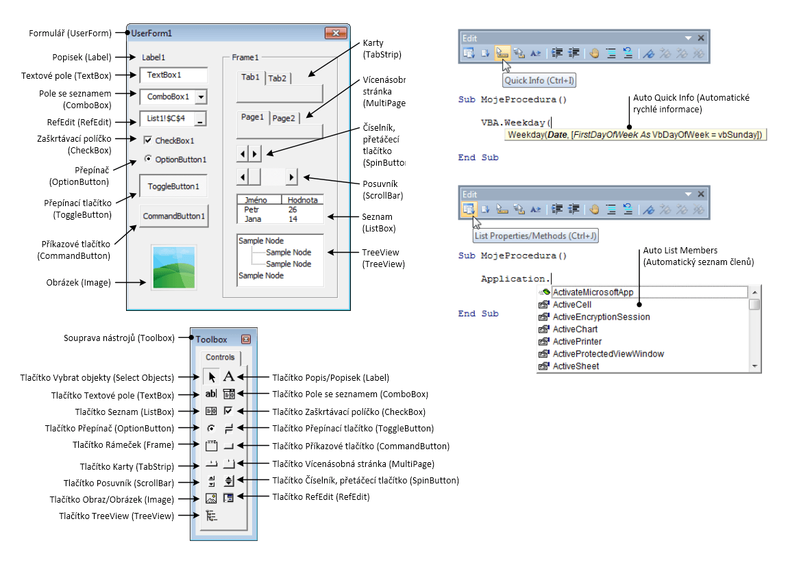 Editor VBA (VBE) - popis prvků formuláře