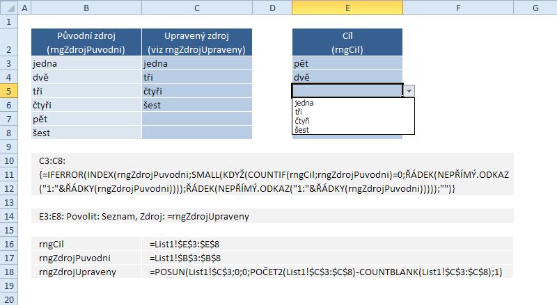 """Data / Ověření - seznam ve stylu """"jednou a dost"""""""