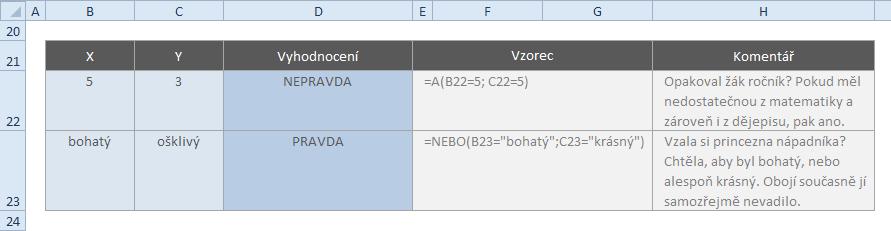 Funkce A a NEBO (příklad)