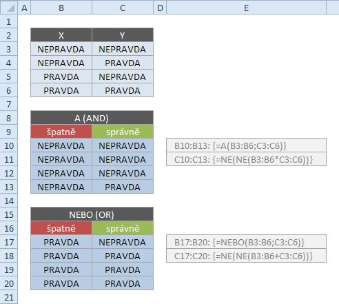 Funkce A a NEBO v maticových vzorcích