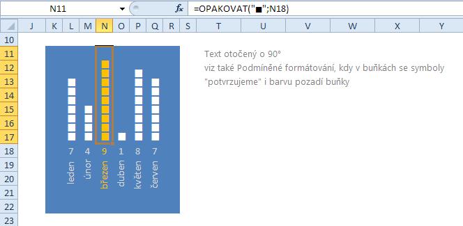 Funkce OPAKOVAT a otočený text