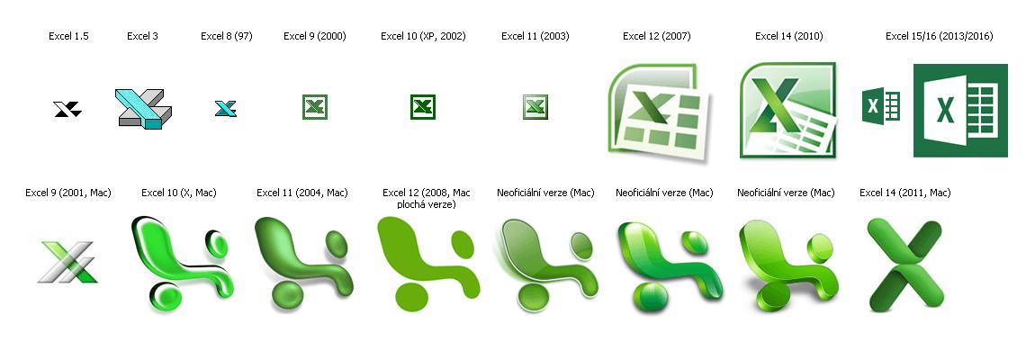 Excel - historie - ikony