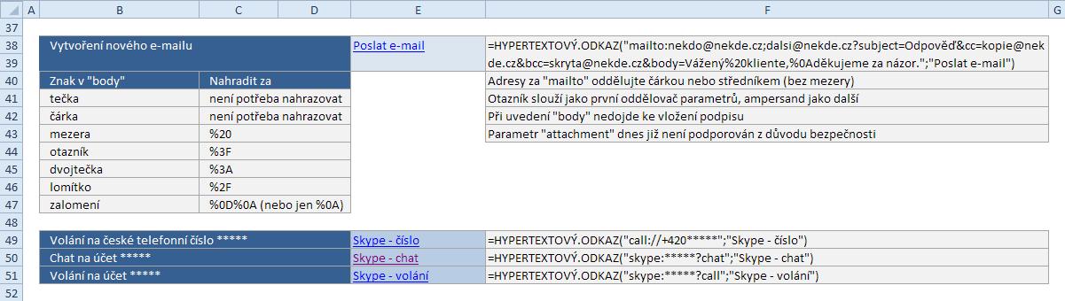 Funkce HYPERTEXTOVÝ.ODKAZ - mailto a skype