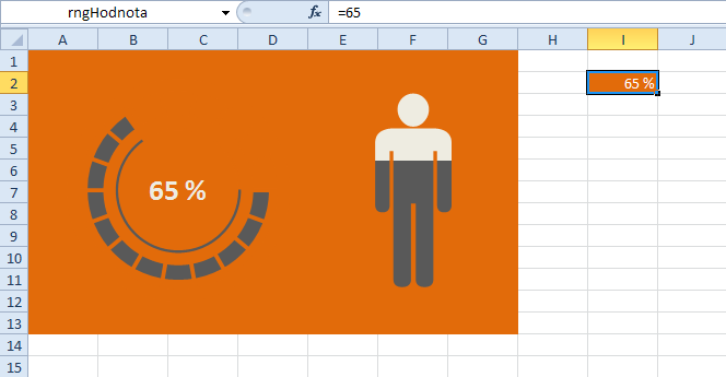 Infografika v Excelu