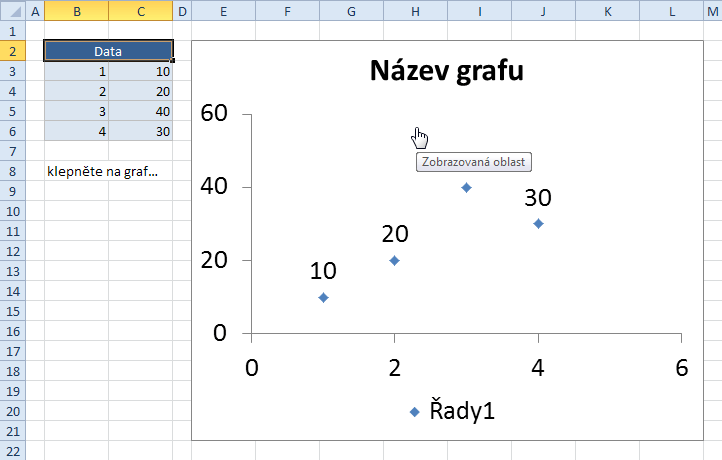 Dynamické zvětšení grafu