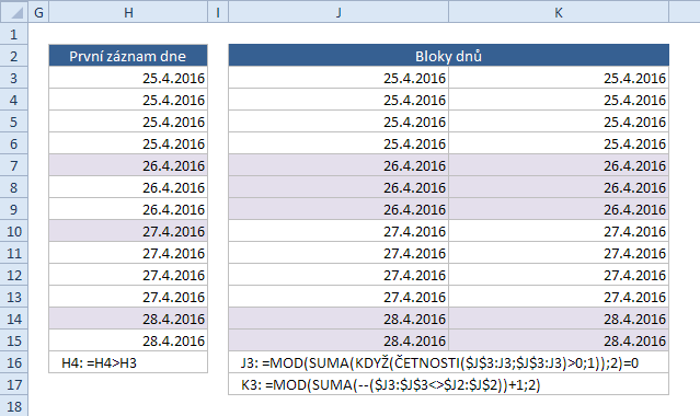 Posloupnosti datumů