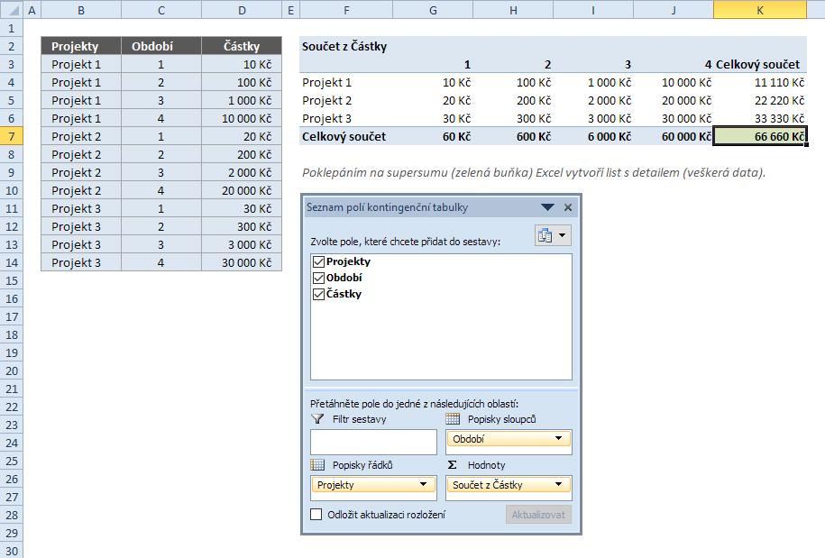 Převod seznamu do tabulky s pomocí nástroje Kontingenční tabulka