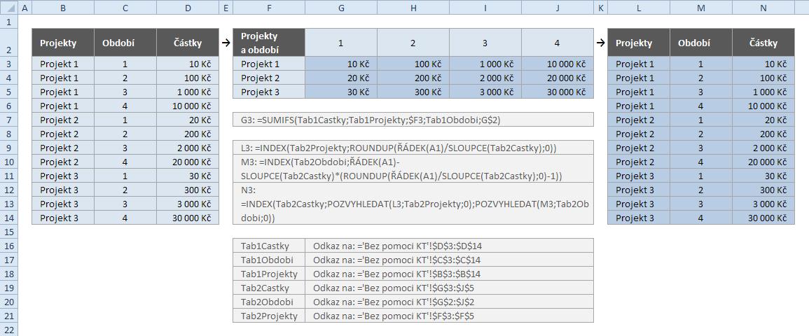 Převod seznamu do tabulky a zpět s pomocí vzorců