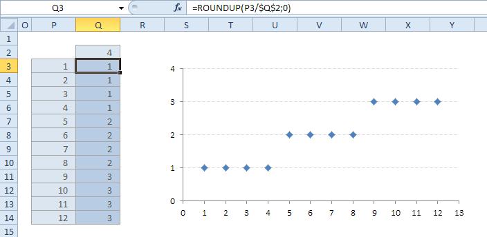 Algoritmus členění do skupin
