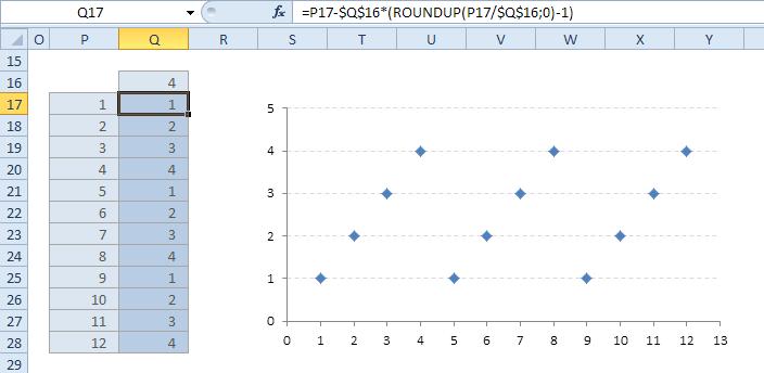 Algoritmus pro posloupnost s resetem
