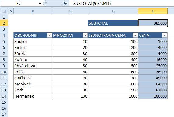 Filtr a funkce SUBTOTAL aplikovaná na seznamu