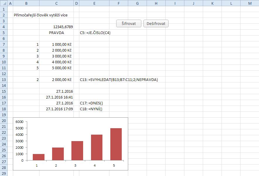 Odkryté hodnoty a vzorce na listu