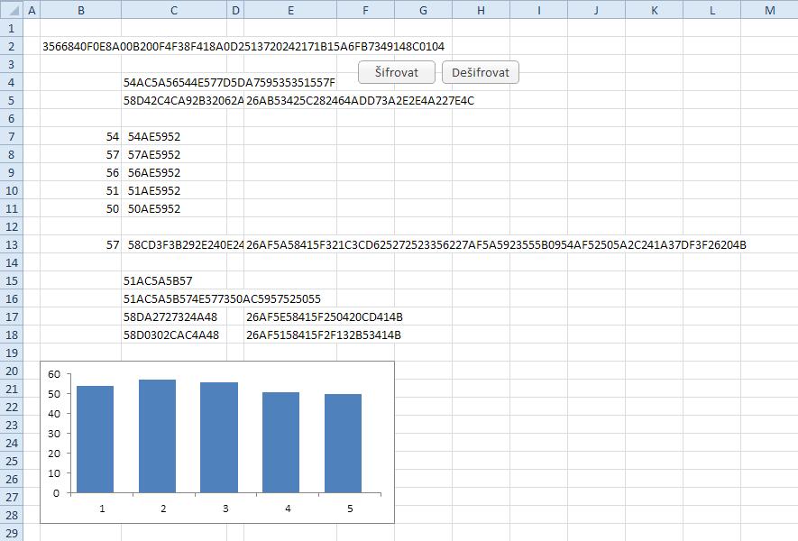 Zašifrované hodnoty a vzorce na listu