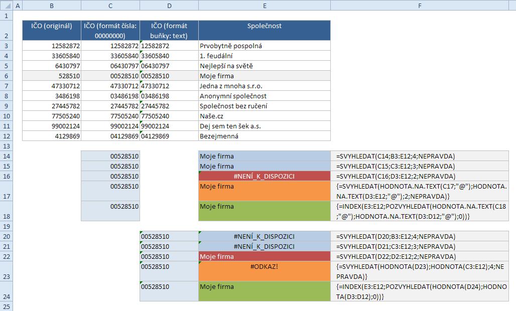 Funkce SVYHLEDAT - příklad