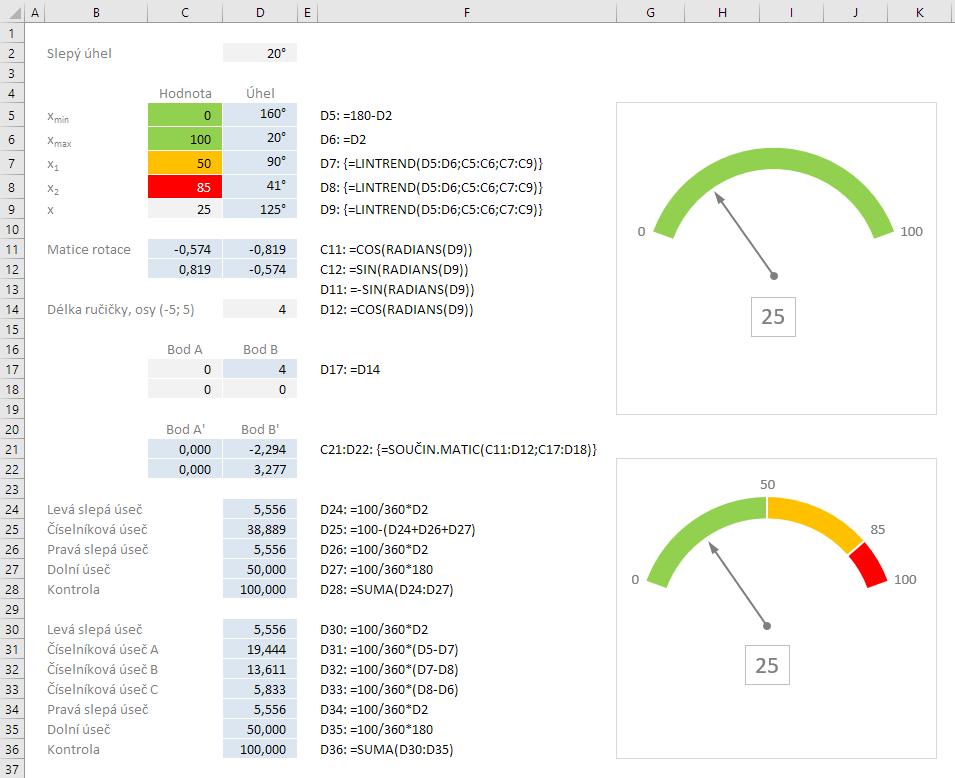 Parametry tachometru