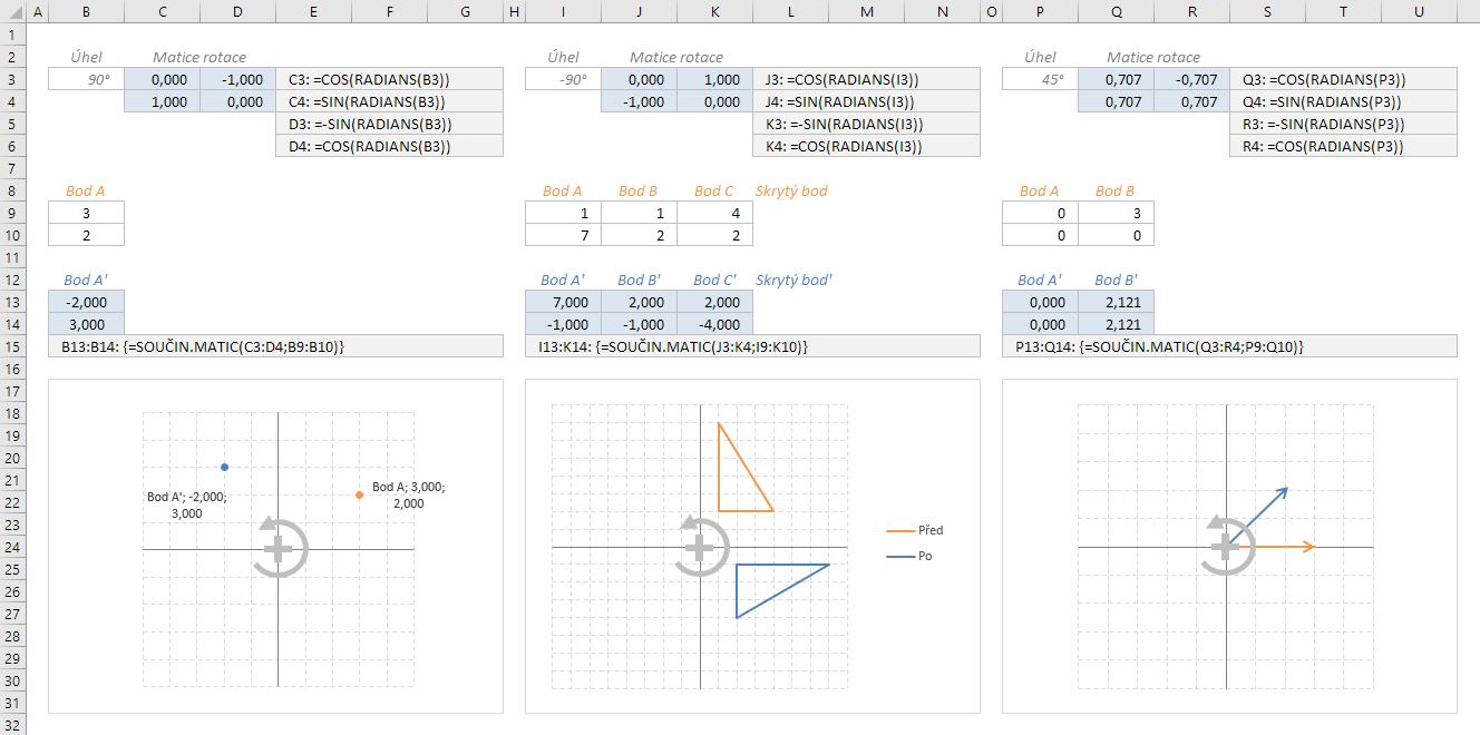 2D rotace bodu v grafu