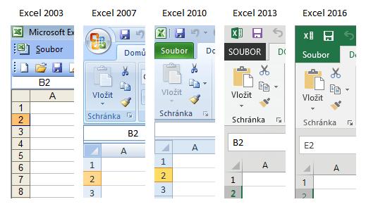 Rozlišení verze Excelu na první pohled