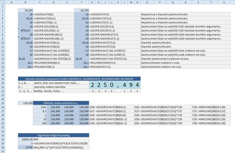 Zaokrouhlování v Excelu