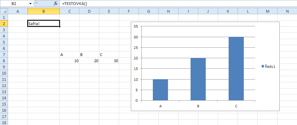 Vlastní funkce - graf