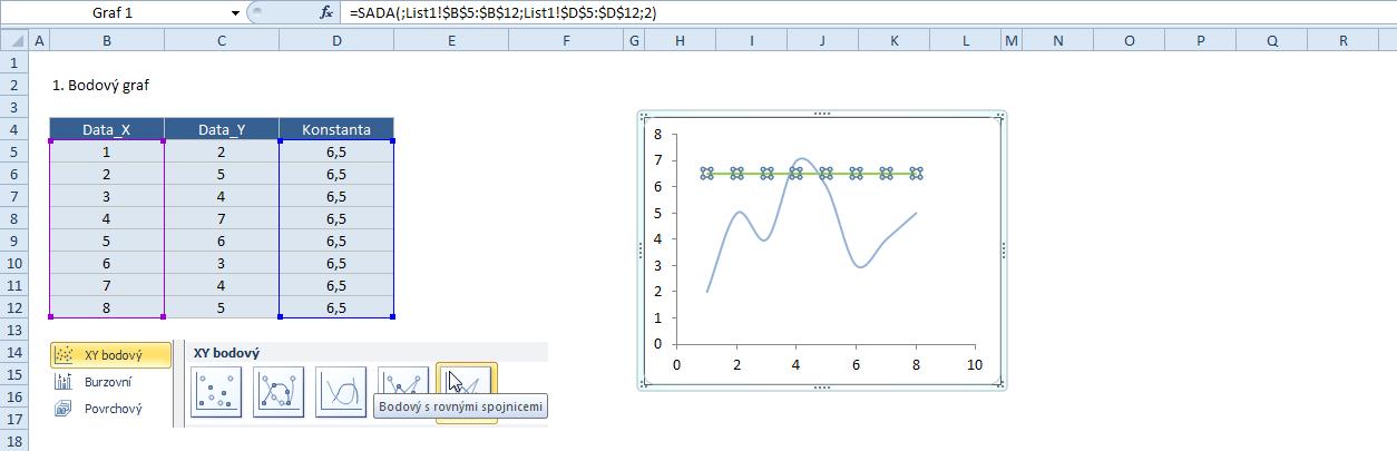 Konstantní funkce - běžný způsob