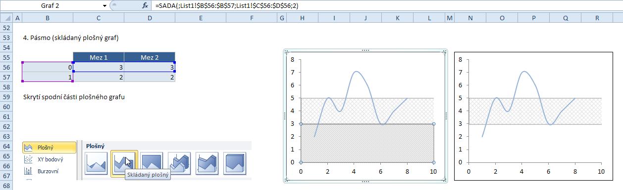 Pás (interval)  - skládaný plošný graf