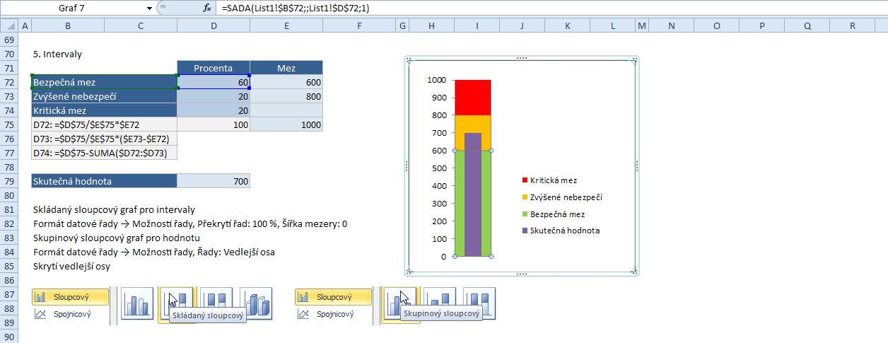 Intervaly - skládaný sloupcový graf