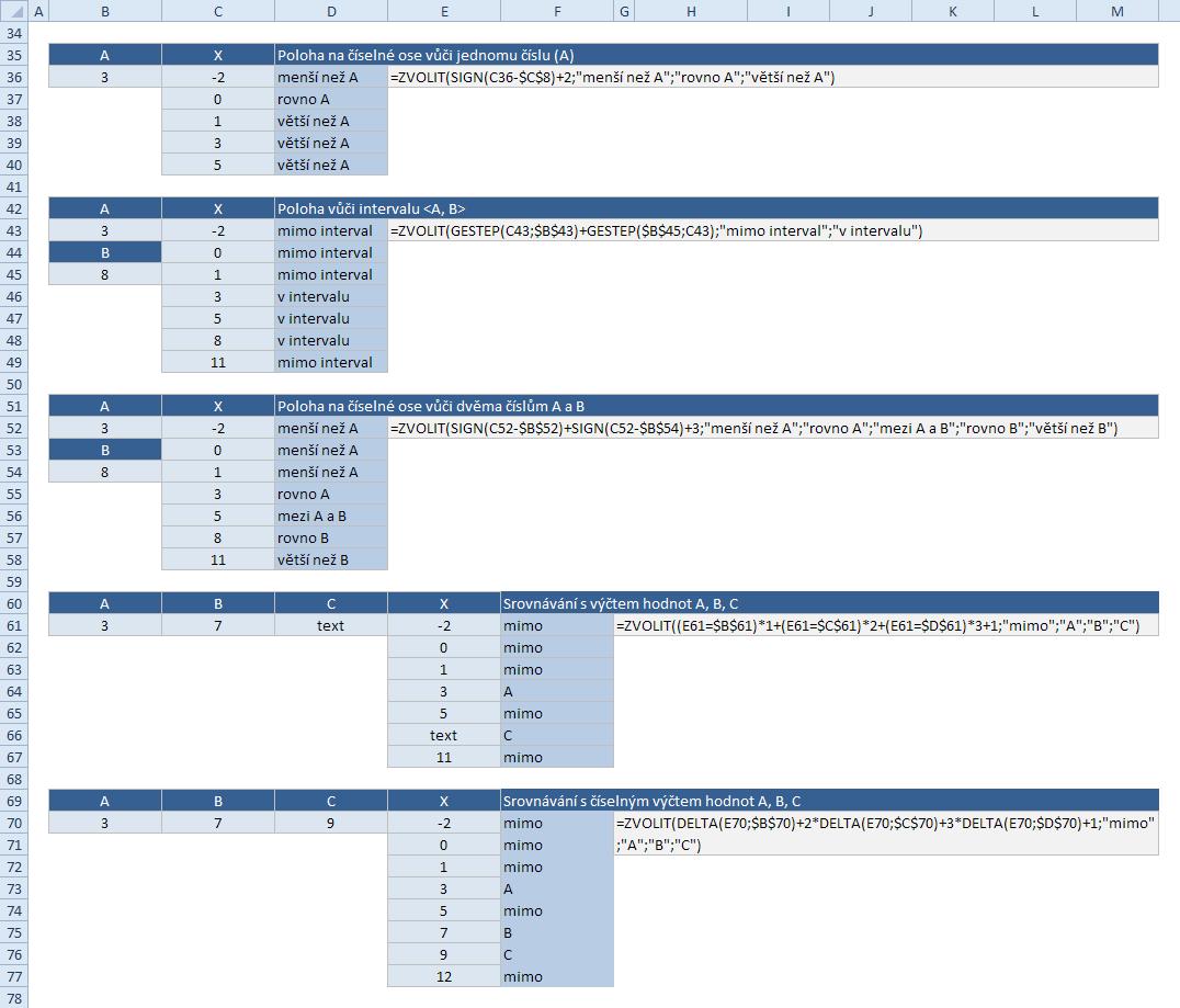 Pokročilé nahrazování funkce KDYŽ