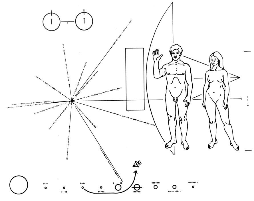 Plaketa umístěná na sondě Pioneer 10