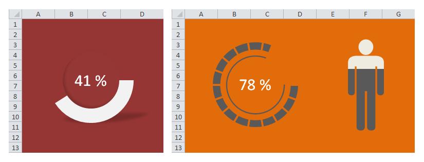 Infografika podporovaná VBA