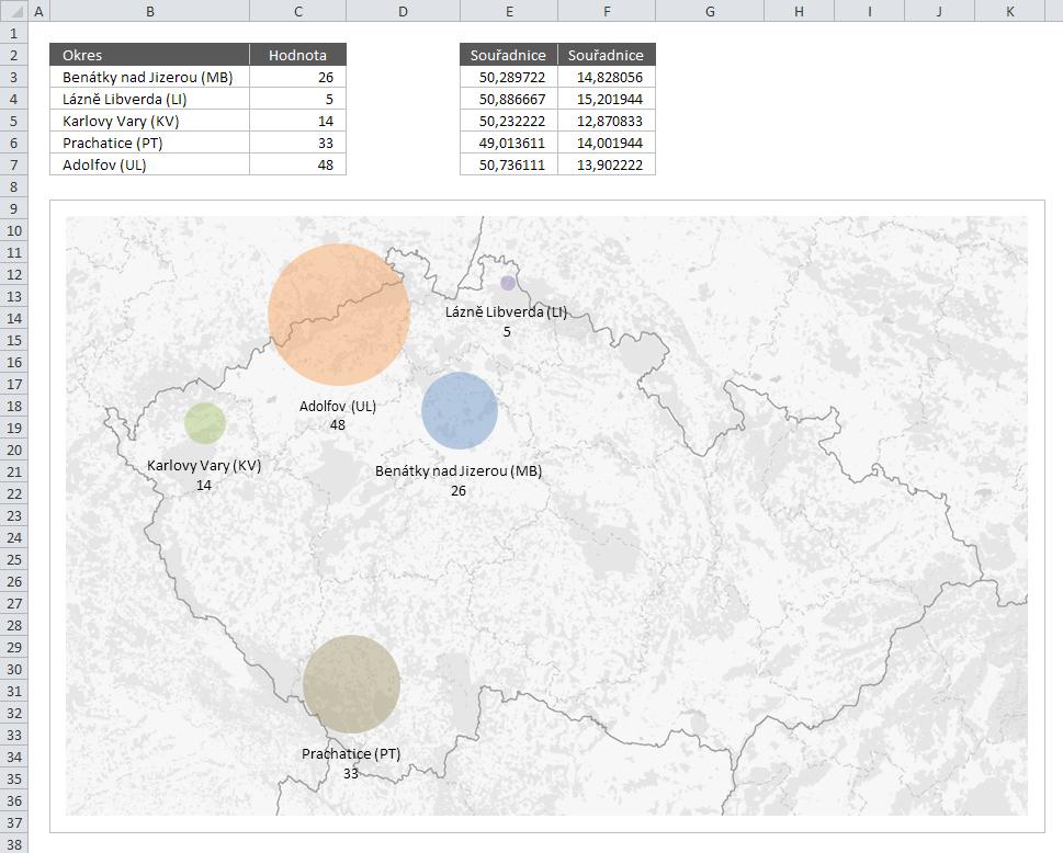 Mapa ČR - bublinový graf