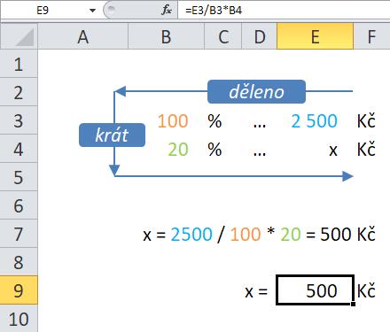 Procenta v Excelu - Příklad 1