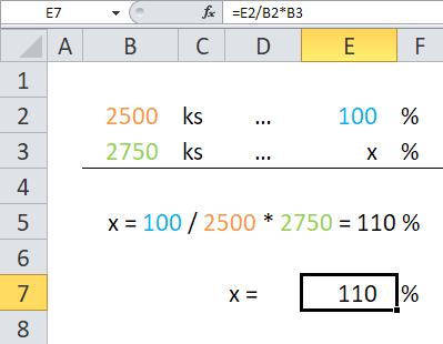 Procenta v Excelu - Příklad 2a