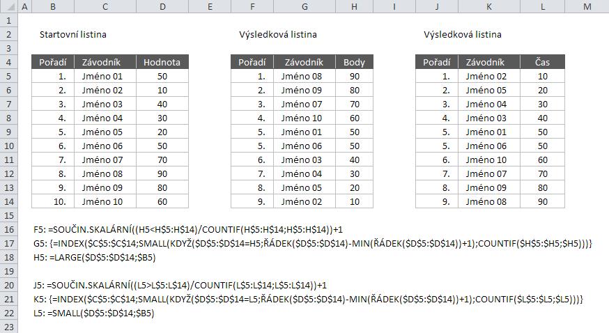 RANK v Excelu - sportovní výsledky