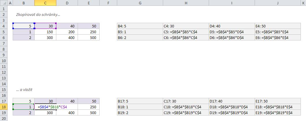 Kopírování uzavřeného bloku buněk se vzorci - CTRL+C a CTRL+V