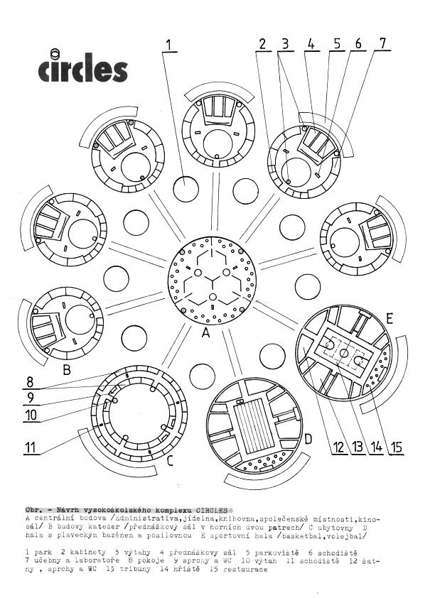 Circles - vysokoškolský komplex mých představ roku 1997